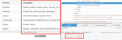 Html Scrollable Table Responsive Data Tables A Comprehensive List Of Solutions U2014 Sitepoint