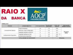 aocp local da prova pmce 2016 aocp youtube