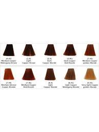 keune 5 23 haircolor use 10 for how long on hair keune tinta color copper shades