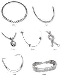 diamond necklaces u0026 pendants buying guide good reference for