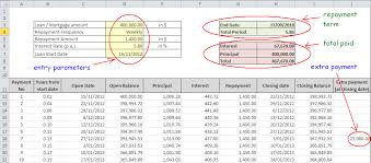 Loan Amortization Calculator Excel Template Top Amortization Schedule And Loan Repayment Excel Calculator