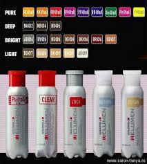 Toner Kk elumen color chart color formulation colour chart