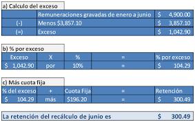retencion en la fuente tabla 2016 recalculo de junio ernesto guzmán