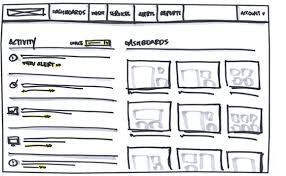 zurb foundation training turn your ideas into solid wireframes