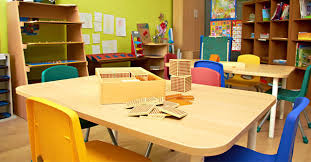 classroom layout for elementary planning elementary classroom layout kaplan early learning company