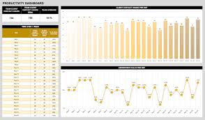 productivity report template free dashboard templates samples examples smartsheet ic productivity dashboard jpg