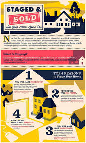 home staging a must for home sellers infographic