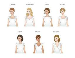 neckline haircuts for women 27 fashion terms and styles of necklines of women s garments