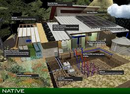 net zero home plans outstanding high efficiency house plans ideas plan 3d house