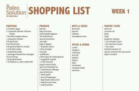 celebrity weight loss secret grocery shopping list for paleo diet
