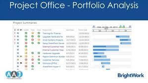 bright work sharepoint 2013 top templates for program and portfolio m u2026