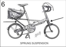 Rugged Bikes History Of Bicycles Answers