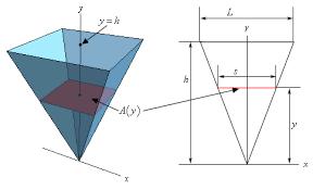 calculus i more volume problems