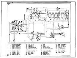 figure 7 1 air flow diagram
