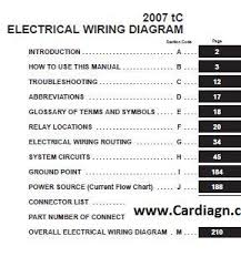 2007 toyota scion tc electrical wiring diagram pdf pdf free
