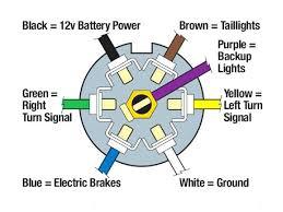 trailer wiring kit with electric brakes trailer wiring diagram