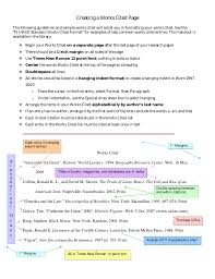 good resume object examples philosophy term papers archery
