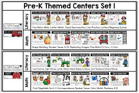 pre k centers and a giveaway little minds at work