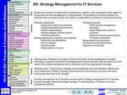 Service Desk Management Process 13 Best Itil Images On Pinterest Change Management Project