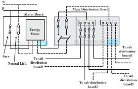 electrical wiring diagram wiring diagram electrical wiring diagram