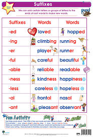 prefix suffix lessons tes teach