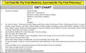 diet chart kidney recover
