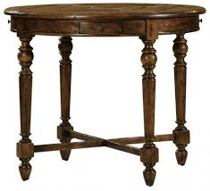Hekman Sofa Table Rue De Bac Collection From Hekman Lexington Furniture