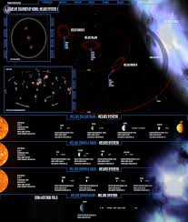 Solar System Map 2d The Twelve Colonies Of Kobol Map Archive Scifi Meshes Com