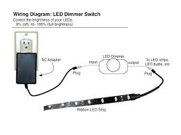 dimmer for led lighting u2013 the union co