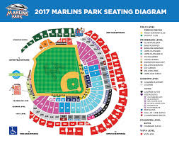 Mlb Map Marlins Park Hi Res Seating Chart Miami Marlins