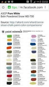 annie sloan behr paint comparison for the home pinterest