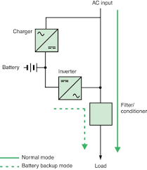 ups schematic symbol apc ups schematic diagrams atmega32 avr