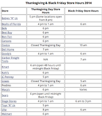 thanksgiving black friday hours my dallas