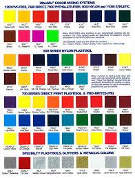 dupont powder coating colors pfj407a5 dupont powder coating
