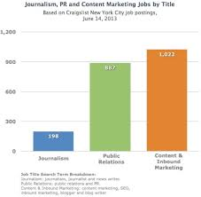 entry level jobs journalism nyc maps job search craigslist part time jobs pittsburgh