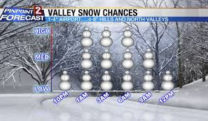 weekend weather discussion valley snow likely ktvn channel 2