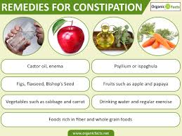 constipation symptoms causes treatments u0026 home remedies