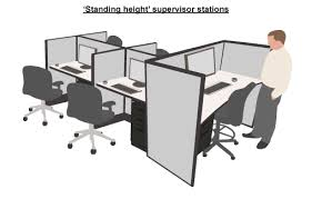 Optimal Desk Height The Best Desk Layouts For The Contact Centre