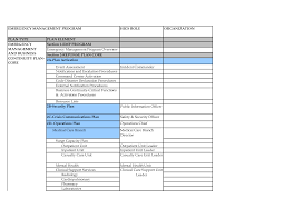 30 images of sample operational plan template infovia net