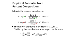 calculating empirical formulas ppt download