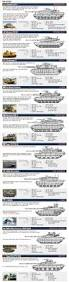 modern kitchen brigade organizational chart 776 best military images on pinterest military vehicles armored