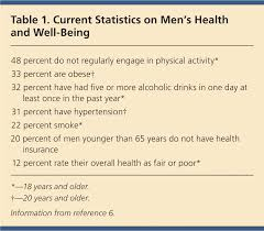 the well male examination american family physician