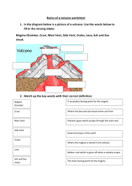 volcano worksheet by occold25 teaching resources tes