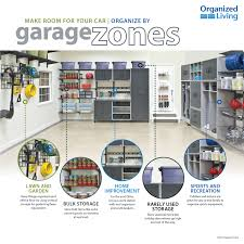 from clutter to car space making the case for garage zones