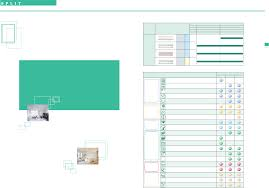 daikin package unit documents