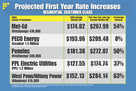 average gas and electric bill for 1 bedroom apartment average electric bill for 1 bedroom apartment in massachusetts
