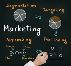 five b2b marketing trends for 2015 that you should get a head