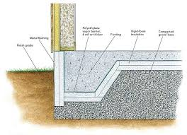 Types Of Foundations For Homes Best 25 Types Of Foundation Ideas On Pinterest Face Makeup