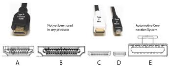 hdmi cable amazon black friday deals everything you need to know about hdmi cables reviewed com