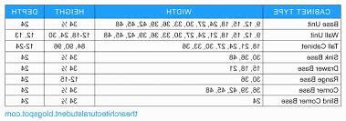 standard kitchen cabinet sizes plan design latest standard